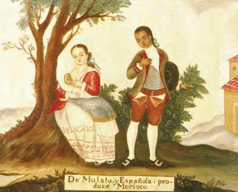 Castas, 1787