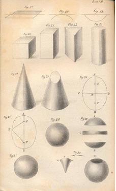 Figuras planas, en Semanario de las seAi??oritas mexicanas, MAi??xico, Vicente GarcAi??a Torres, 1841-1852